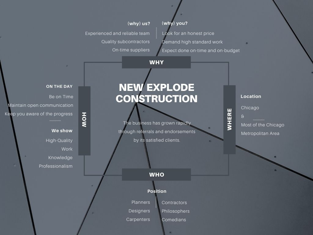 New Explode Construction Advantages Over Competitors pic